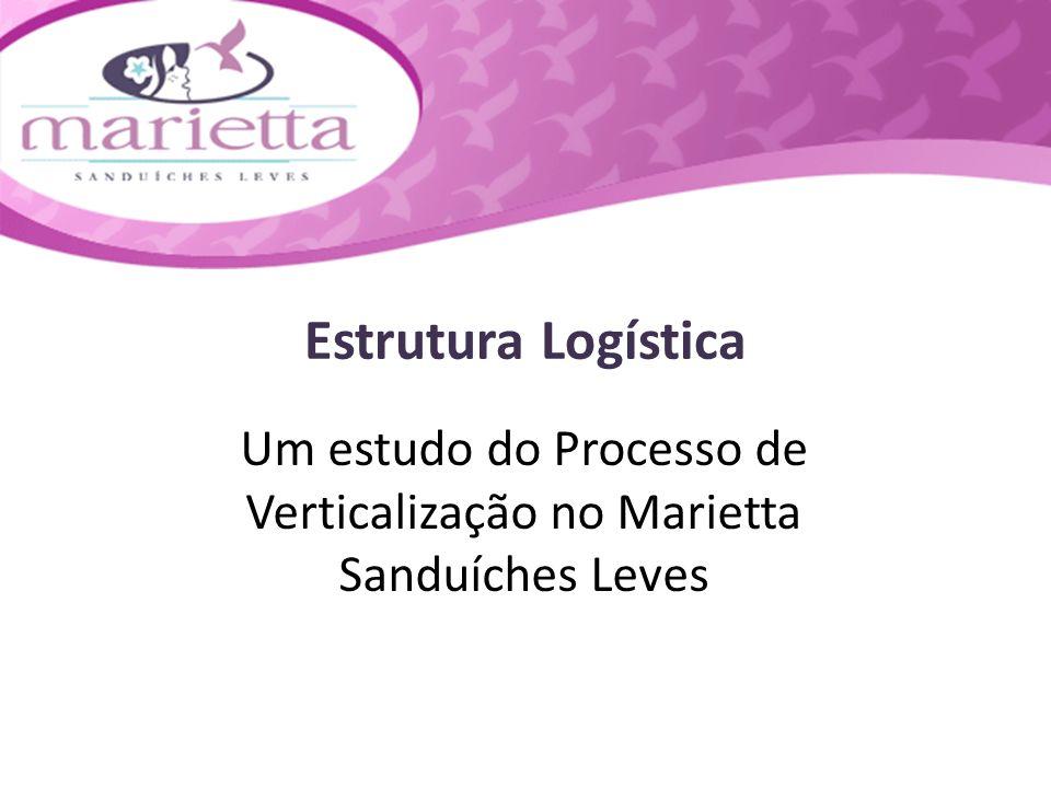 Um estudo do Processo de Verticalização no Marietta Sanduíches Leves