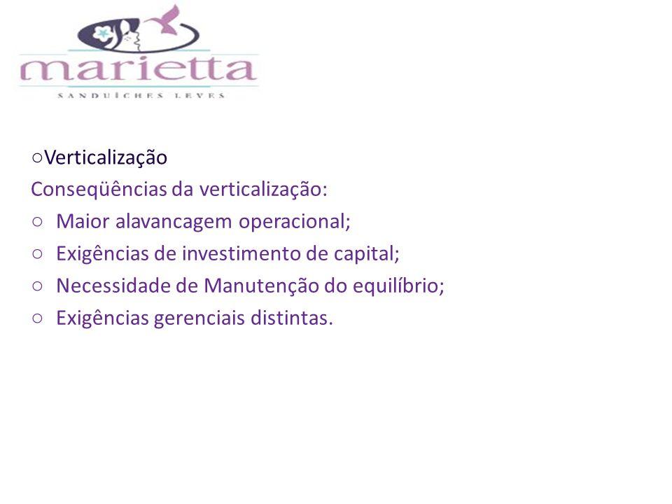 Verticalização Conseqüências da verticalização: Maior alavancagem operacional; Exigências de investimento de capital;