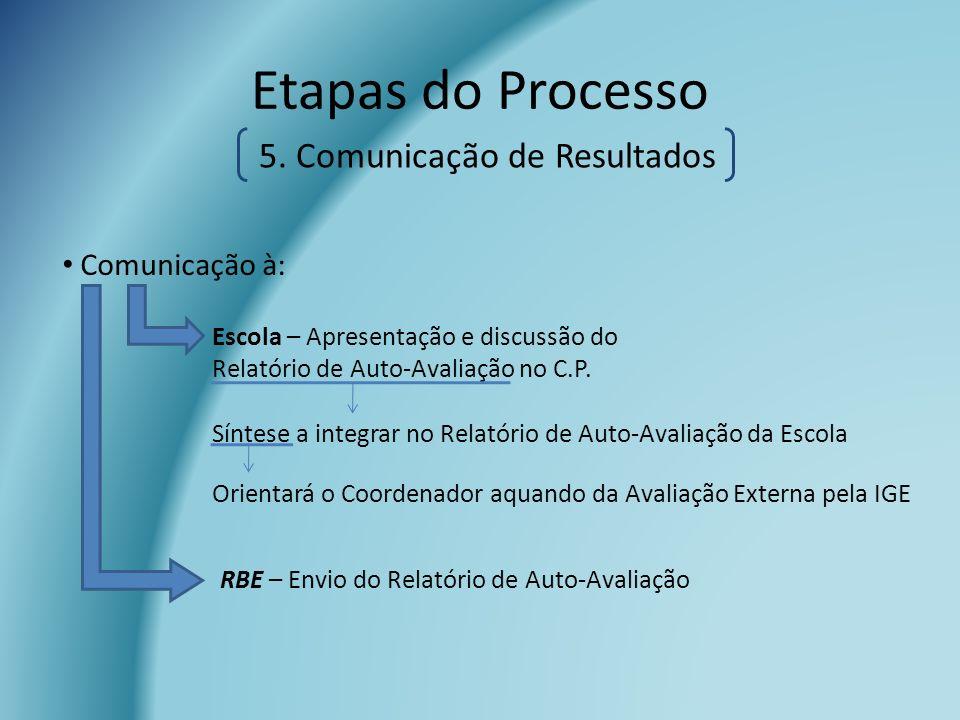 5. Comunicação de Resultados
