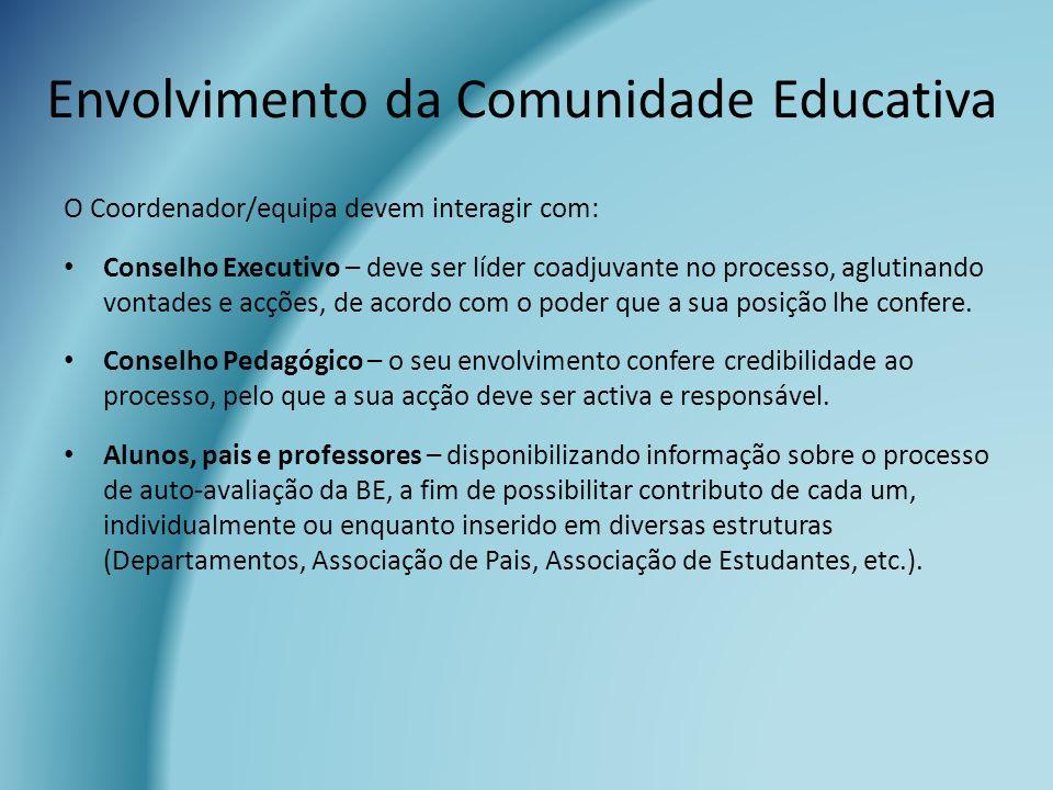 Envolvimento da Comunidade Educativa