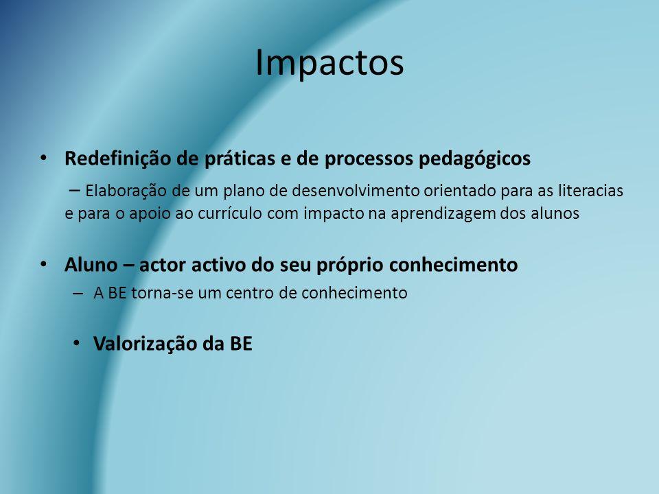 Impactos Redefinição de práticas e de processos pedagógicos
