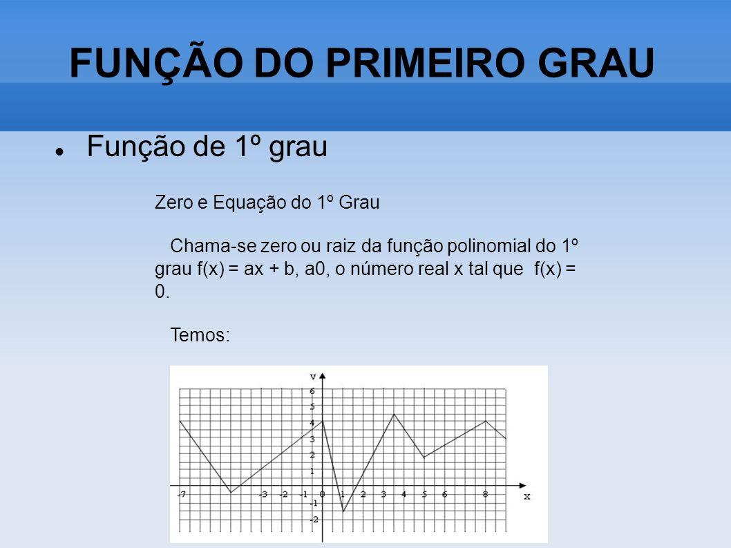 FUNÇÃO DO PRIMEIRO GRAU