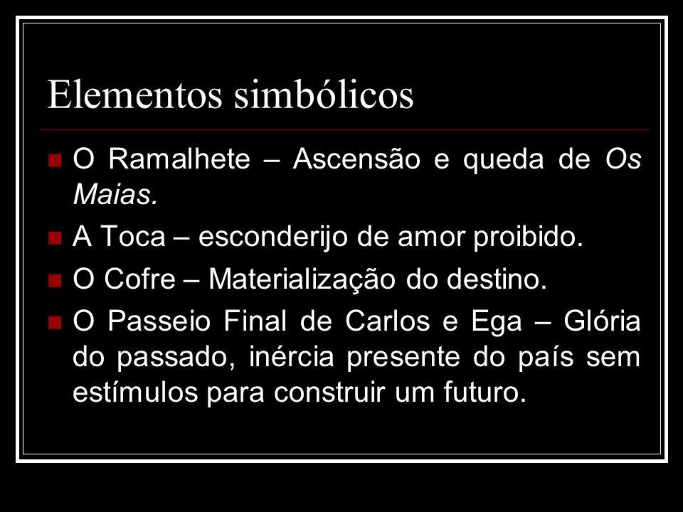 Elementos simbólicos O Ramalhete – Ascensão e queda de Os Maias.