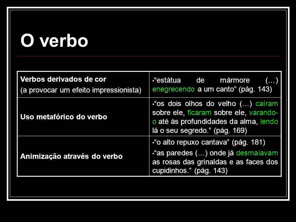 O verbo Verbos derivados de cor