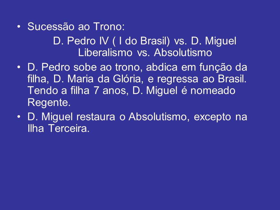 D. Pedro IV ( I do Brasil) vs. D. Miguel Liberalismo vs. Absolutismo