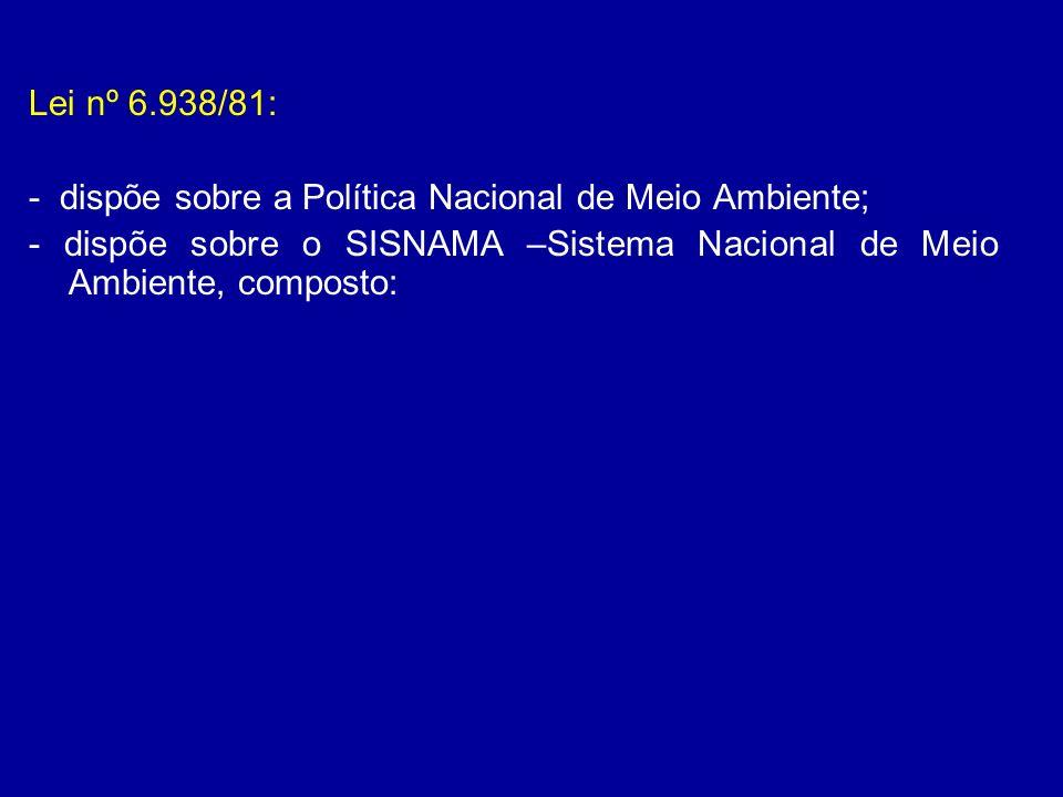 Lei nº 6.938/81:- dispõe sobre a Política Nacional de Meio Ambiente; - dispõe sobre o SISNAMA –Sistema Nacional de Meio Ambiente, composto: