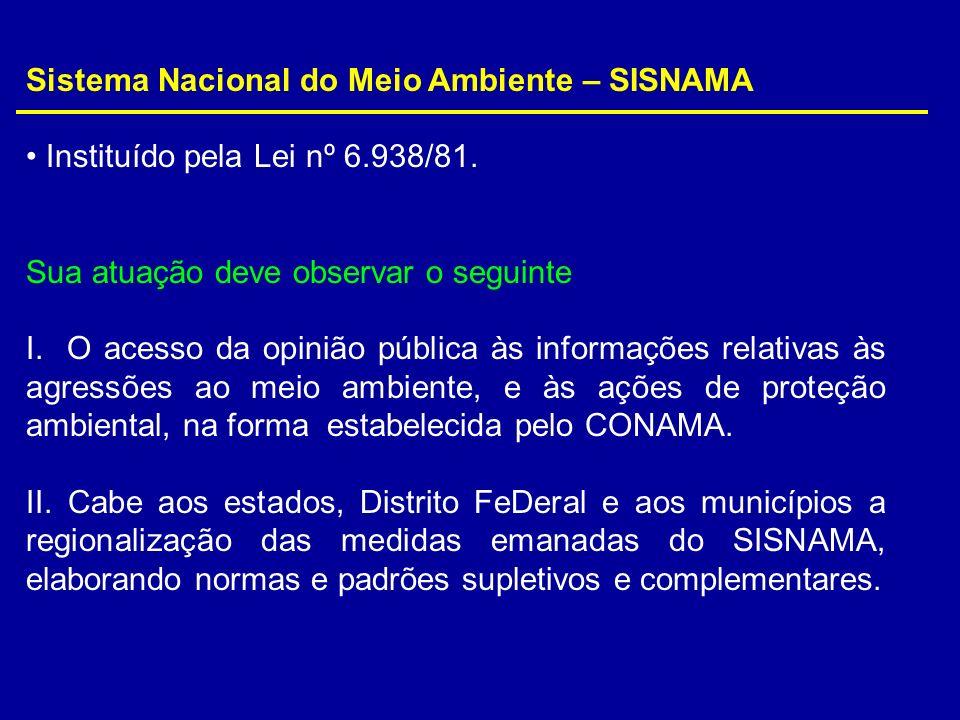Sistema Nacional do Meio Ambiente – SISNAMA