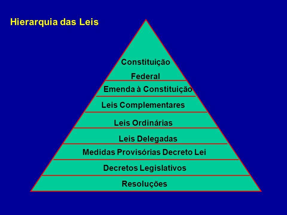 Medidas Provisórias Decreto Lei Decretos Legislativos