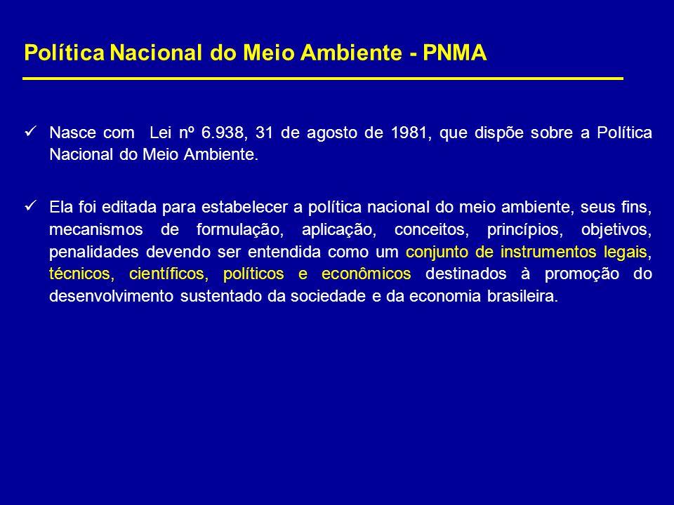 Política Nacional do Meio Ambiente - PNMA
