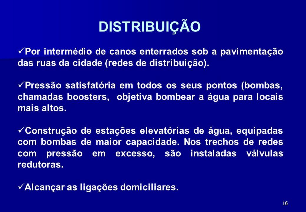 DISTRIBUIÇÃO Por intermédio de canos enterrados sob a pavimentação das ruas da cidade (redes de distribuição).