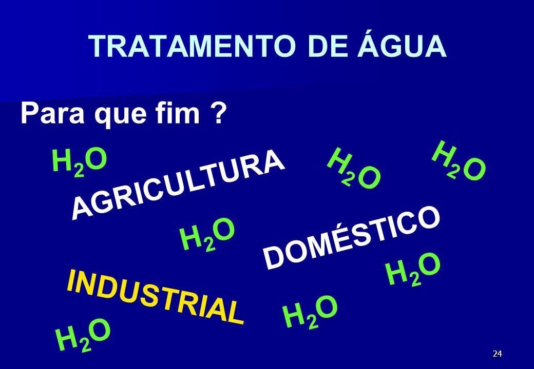 TRATAMENTO DE ÁGUA Para que fim H2O H2O H2O AGRICULTURA H2O DOMÉSTICO H2O INDUSTRIAL H2O H2O