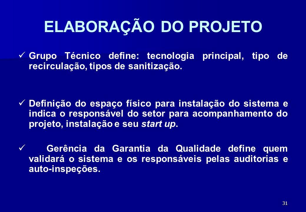 ELABORAÇÃO DO PROJETO Grupo Técnico define: tecnologia principal, tipo de recirculação, tipos de sanitização.