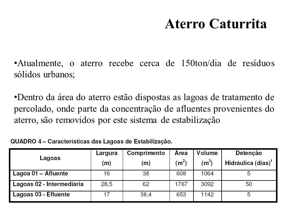 Aterro Caturrita Atualmente, o aterro recebe cerca de 150ton/dia de resíduos sólidos urbanos;