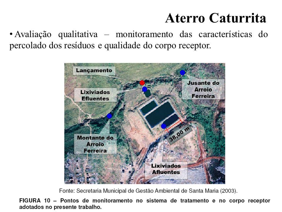 Aterro Caturrita Avaliação qualitativa – monitoramento das características do percolado dos resíduos e qualidade do corpo receptor.
