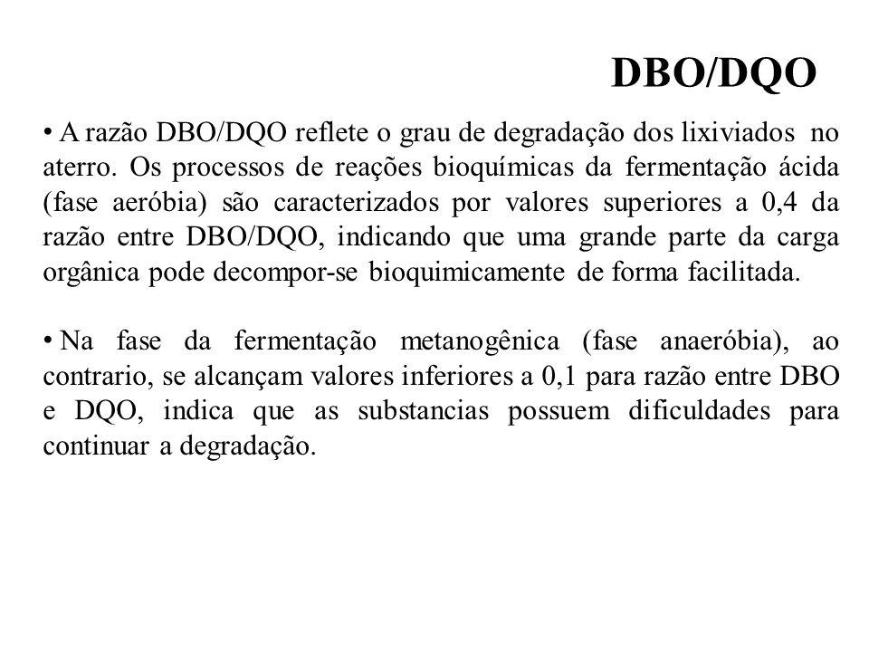 DBO/DQO