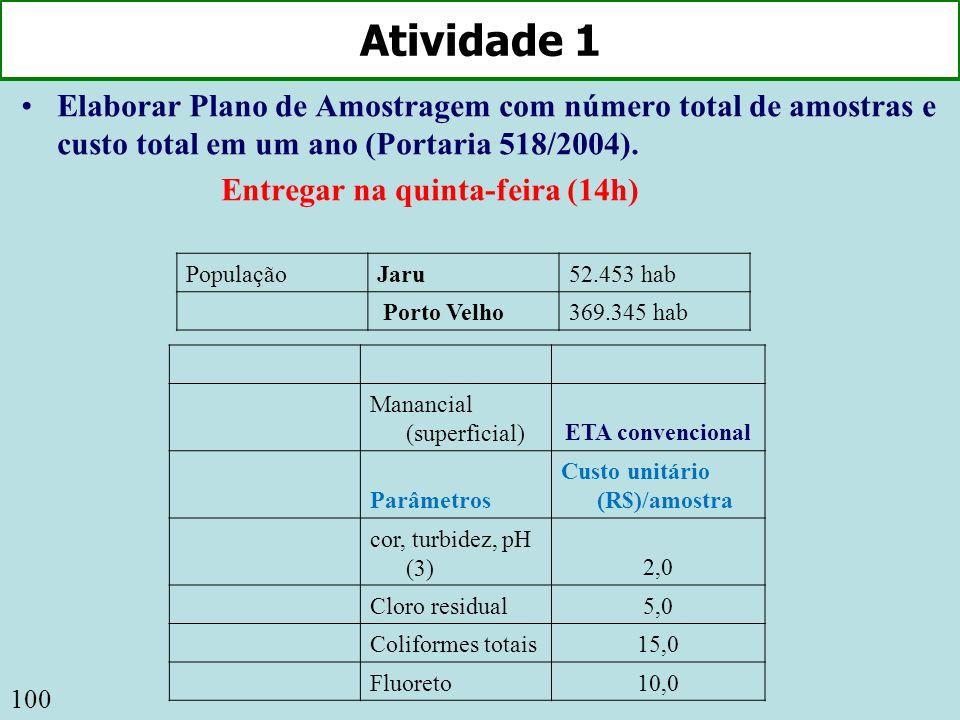 Atividade 1 Elaborar Plano de Amostragem com número total de amostras e custo total em um ano (Portaria 518/2004).