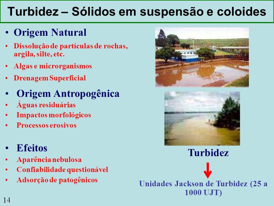 Turbidez – Sólidos em suspensão e coloides