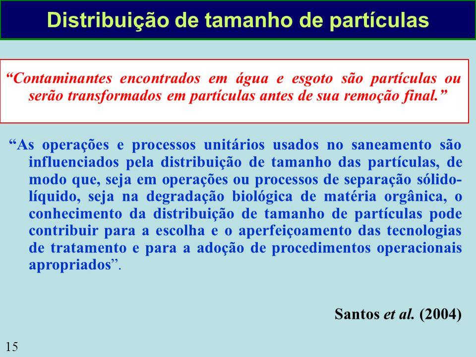 Distribuição de tamanho de partículas