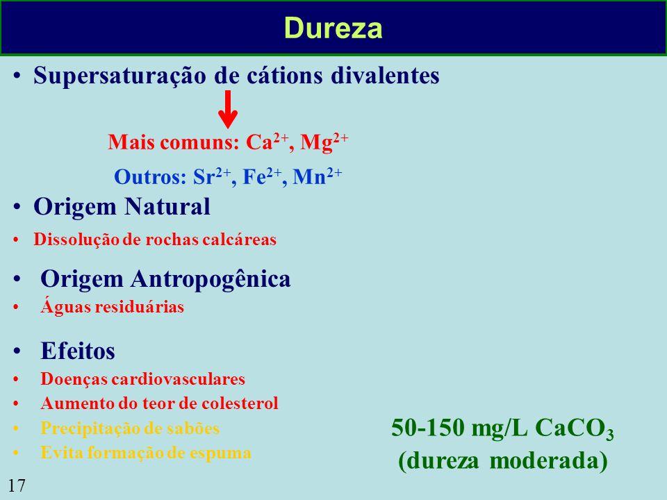 Dureza Supersaturação de cátions divalentes Origem Natural