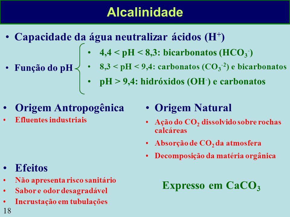 Alcalinidade Capacidade da água neutralizar ácidos (H+) Origem Natural