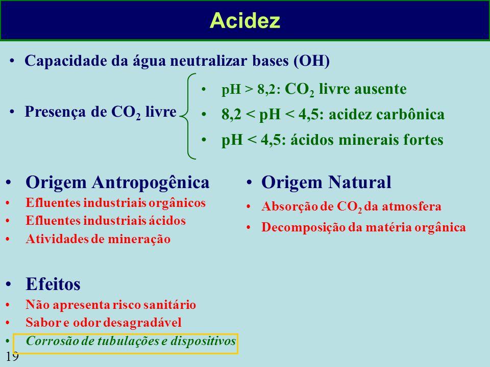 Acidez Origem Natural Origem Antropogênica Efeitos