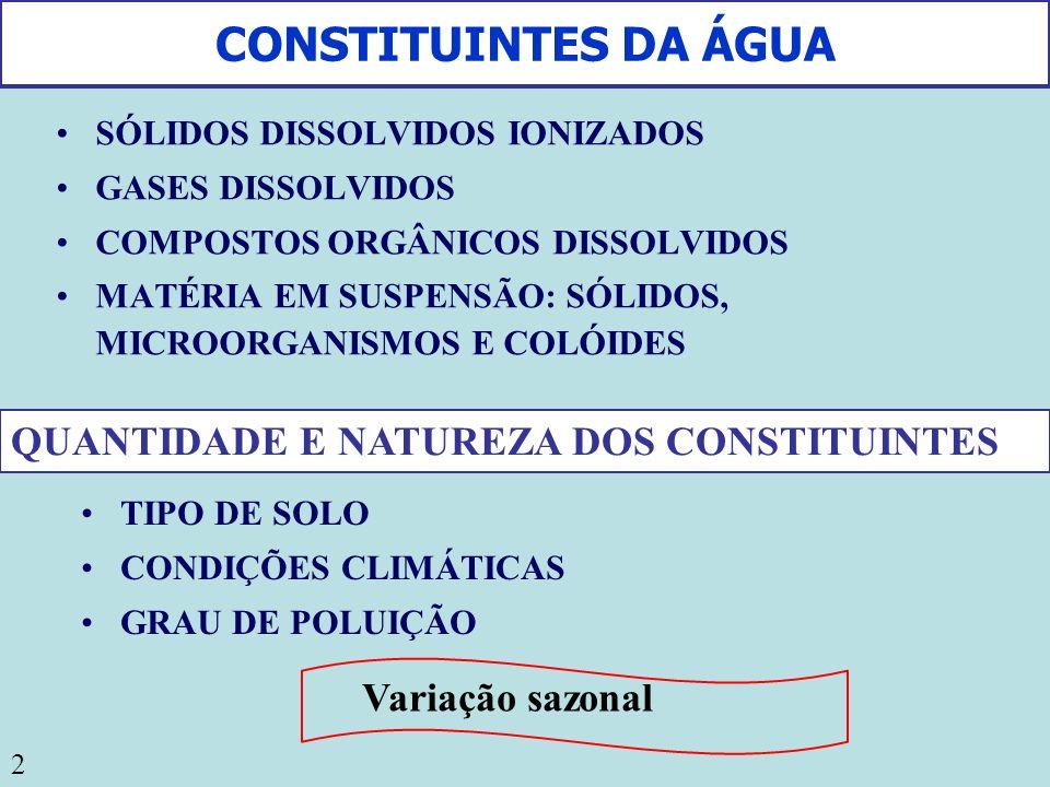 CONSTITUINTES DA ÁGUA QUANTIDADE E NATUREZA DOS CONSTITUINTES