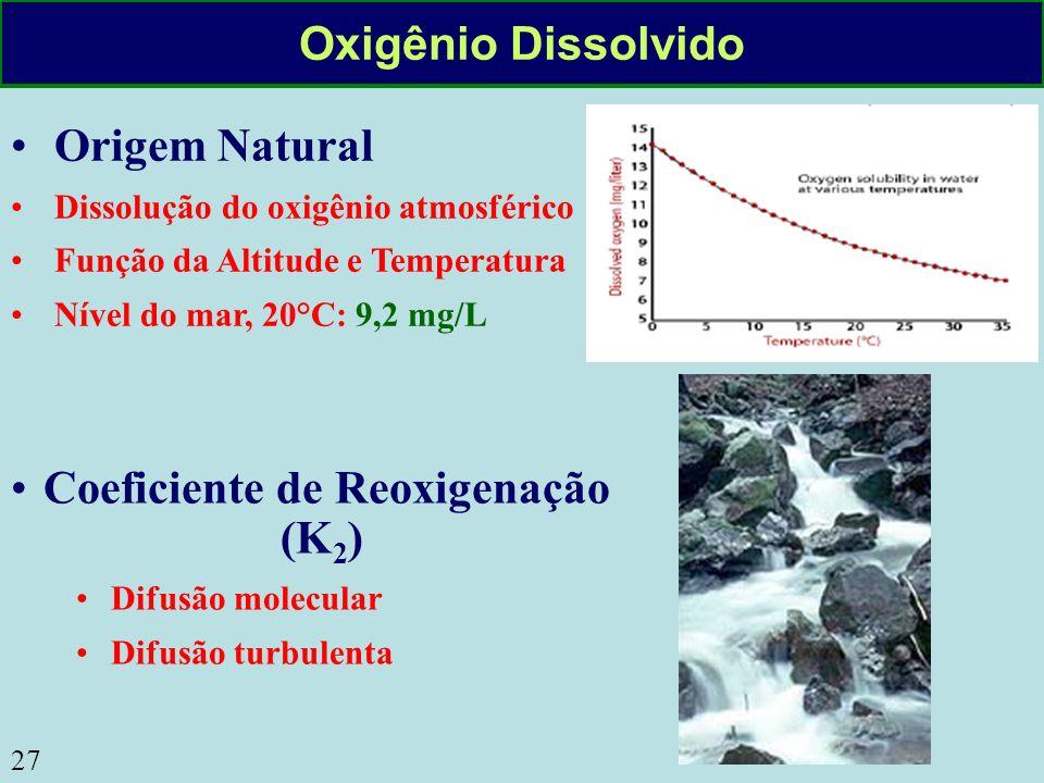 Coeficiente de Reoxigenação (K2)