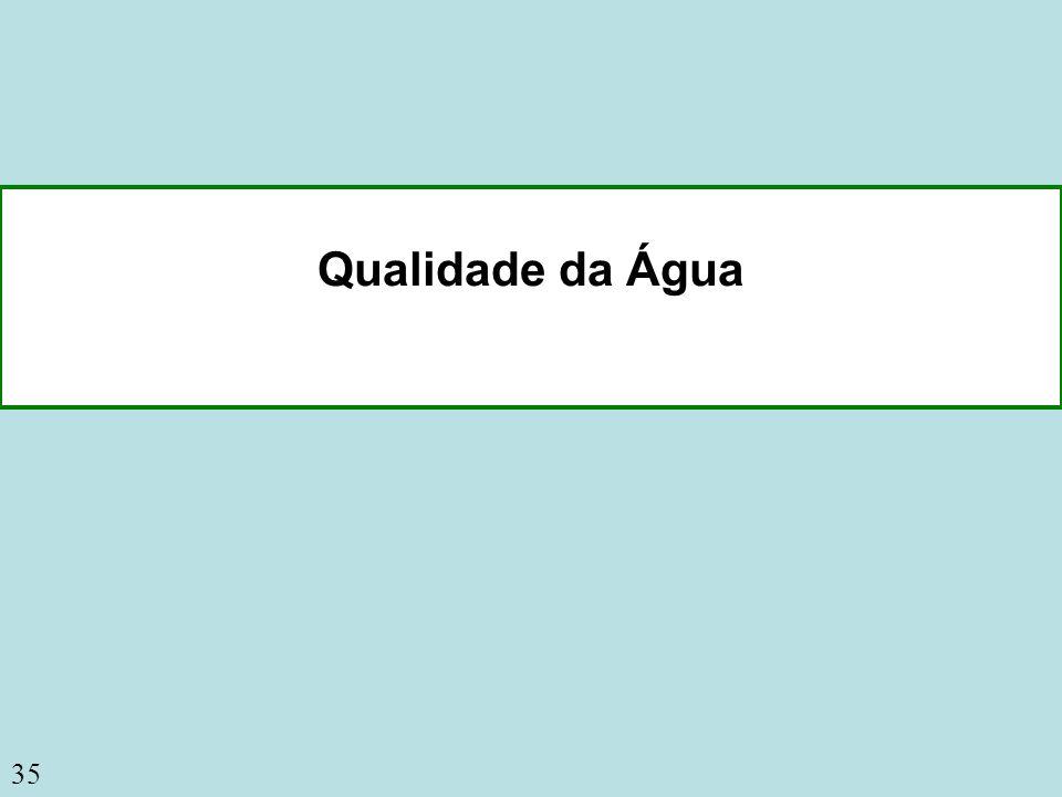 Qualidade da Água