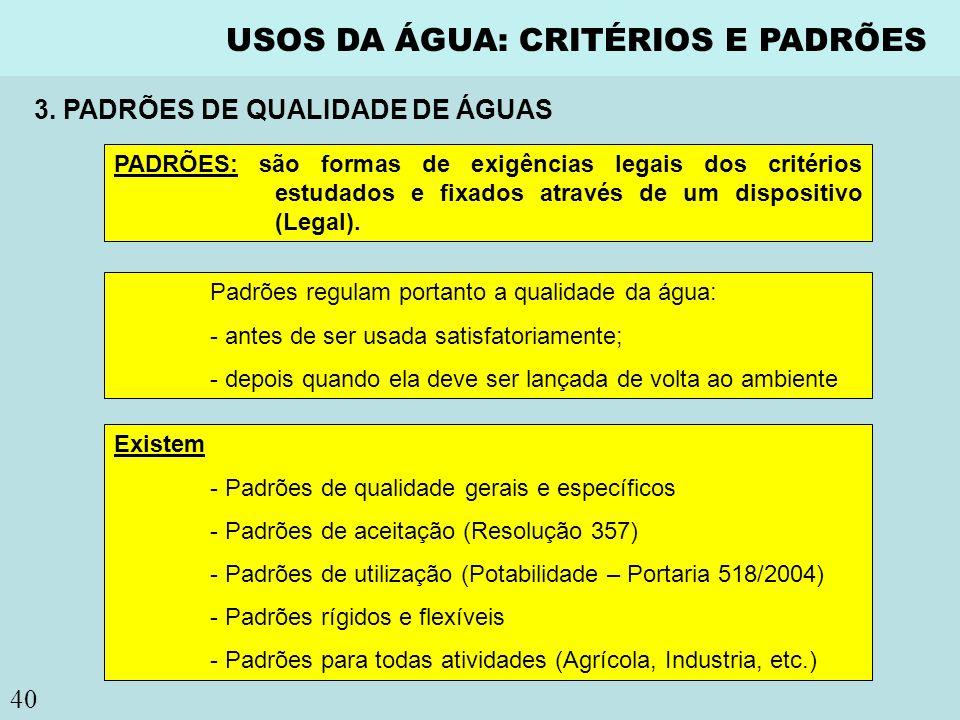 USOS DA ÁGUA: CRITÉRIOS E PADRÕES