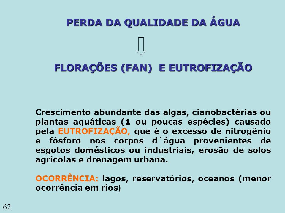 PERDA DA QUALIDADE DA ÁGUA FLORAÇÕES (FAN) E EUTROFIZAÇÃO