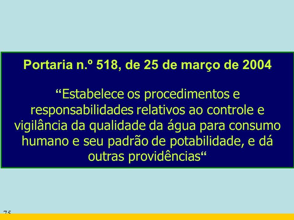Portaria n.º 518, de 25 de março de 2004 Estabelece os procedimentos e responsabilidades relativos ao controle e vigilância da qualidade da água para consumo humano e seu padrão de potabilidade, e dá outras providências