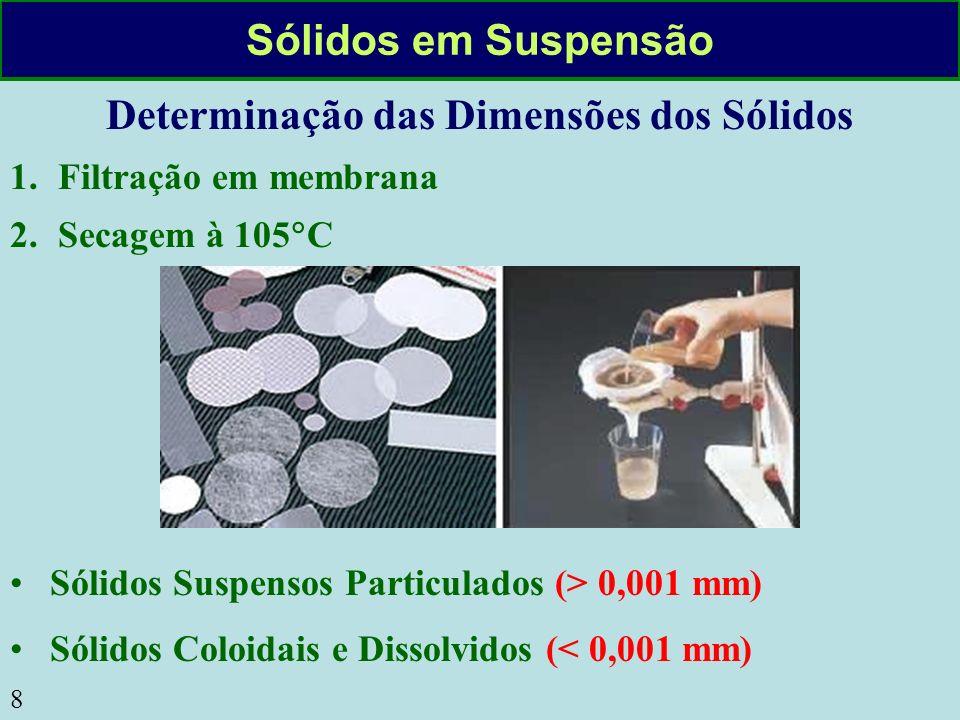 Determinação das Dimensões dos Sólidos