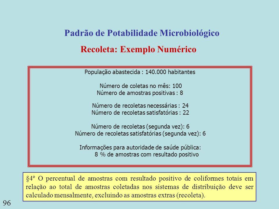 Padrão de Potabilidade Microbiológico Recoleta: Exemplo Numérico