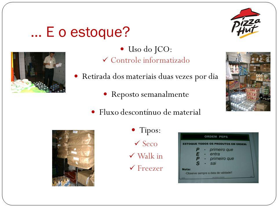 ... E o estoque Uso do JCO: Controle informatizado