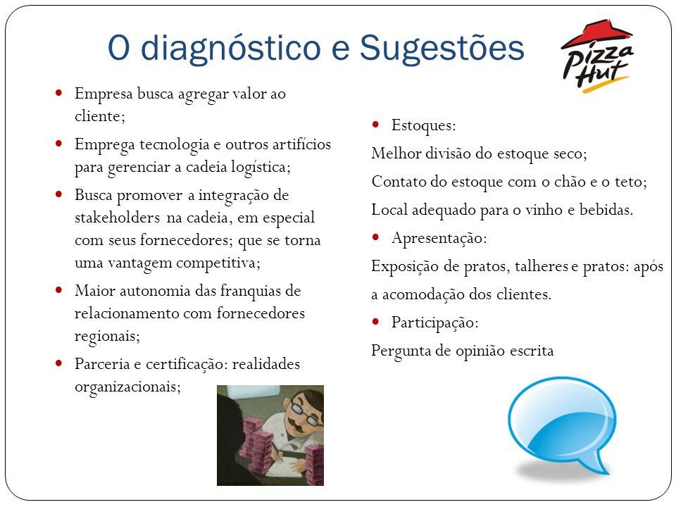O diagnóstico e Sugestões