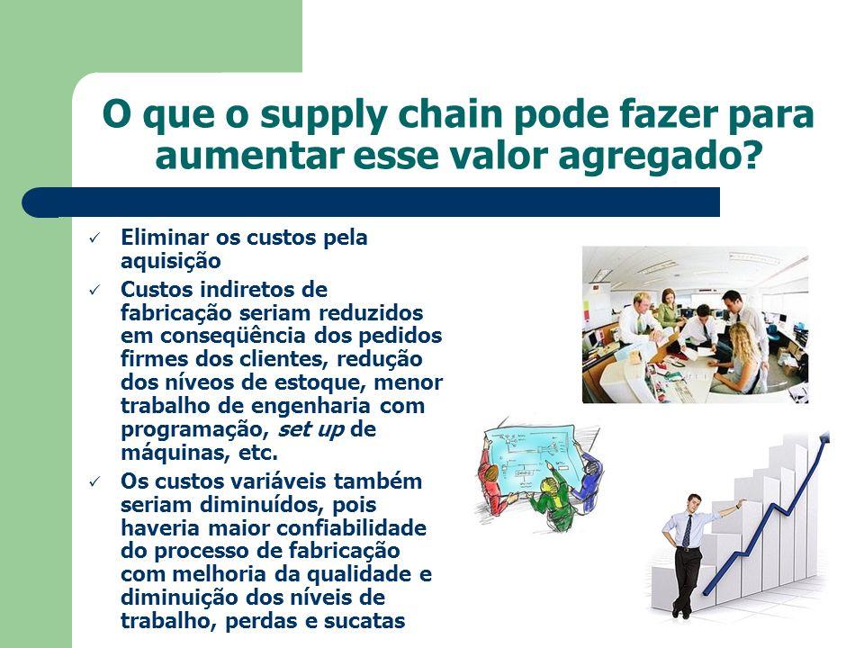 O que o supply chain pode fazer para aumentar esse valor agregado