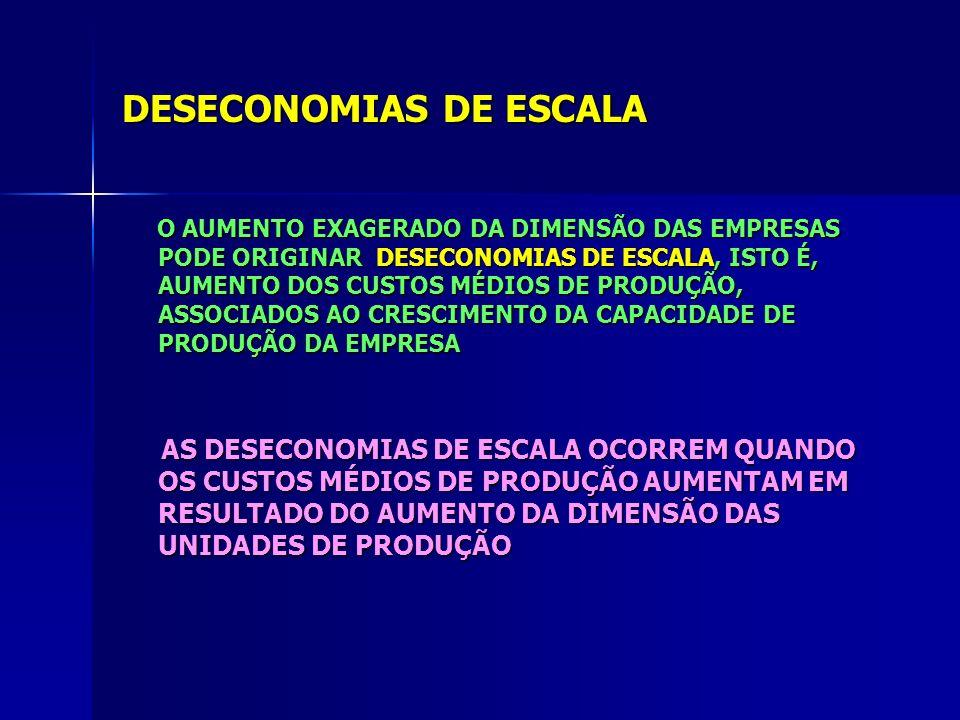 DESECONOMIAS DE ESCALA