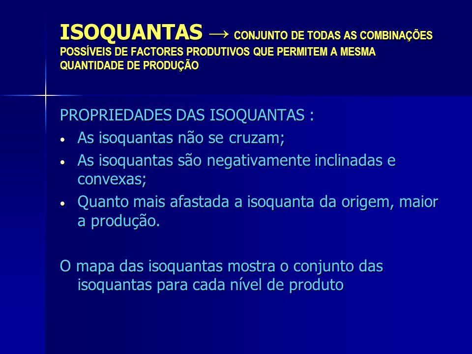 ISOQUANTAS → CONJUNTO DE TODAS AS COMBINAÇÕES POSSÍVEIS DE FACTORES PRODUTIVOS QUE PERMITEM A MESMA QUANTIDADE DE PRODUÇÃO