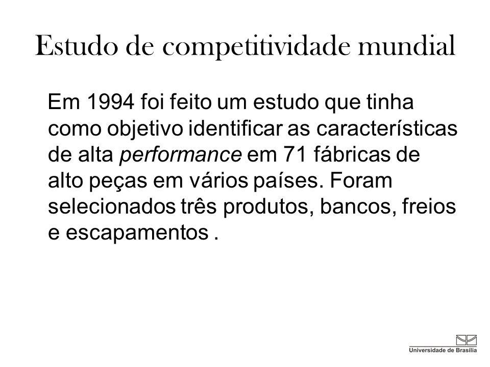 Estudo de competitividade mundial