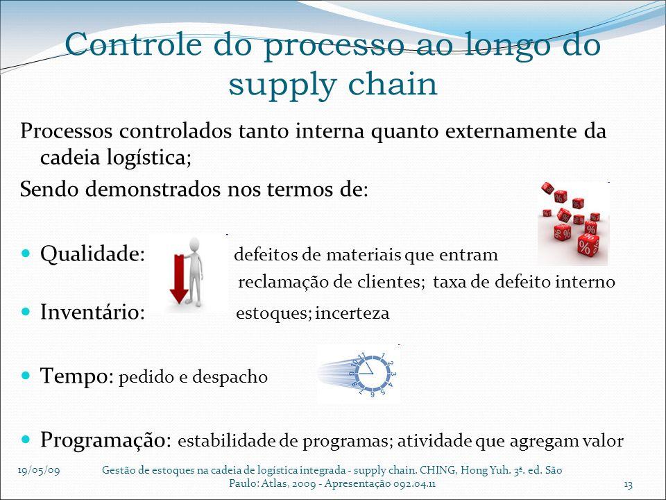 Controle do processo ao longo do supply chain