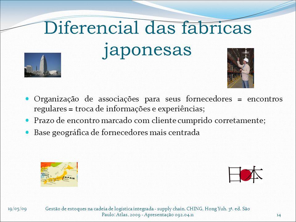 Diferencial das fabricas japonesas