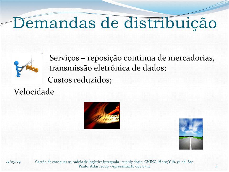 Demandas de distribuição