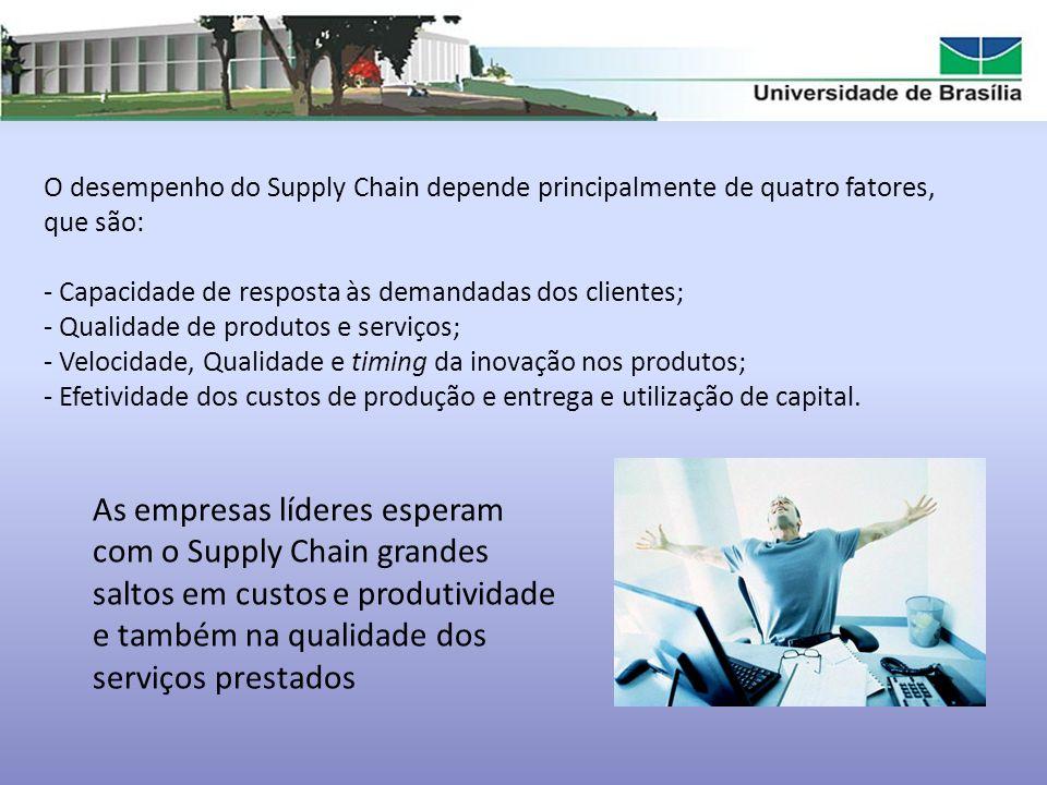 O desempenho do Supply Chain depende principalmente de quatro fatores, que são: