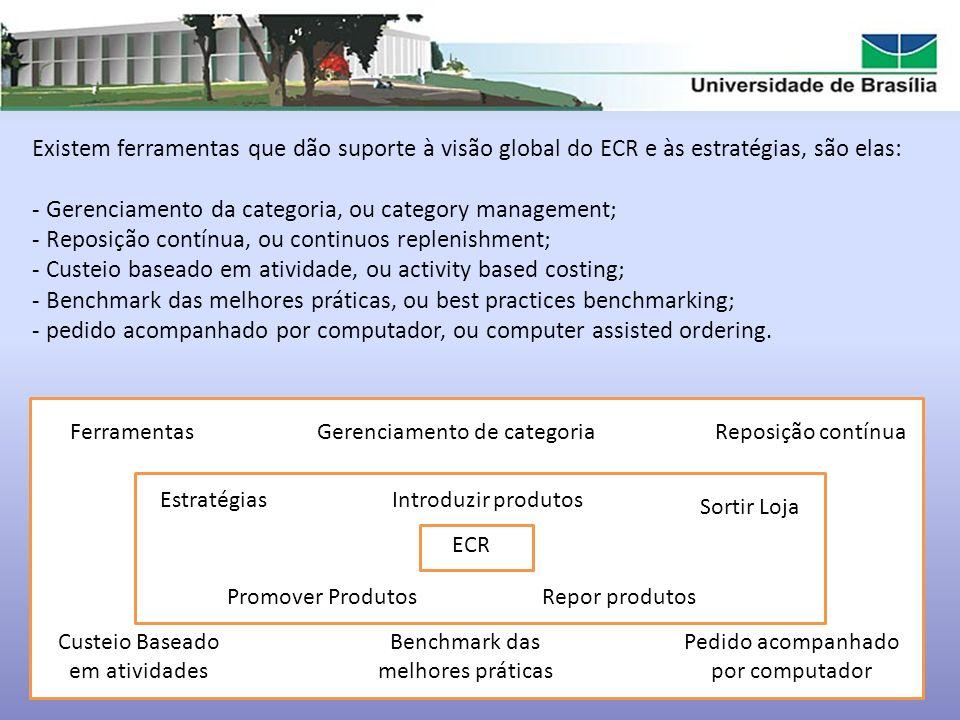 Gerenciamento da categoria, ou category management;