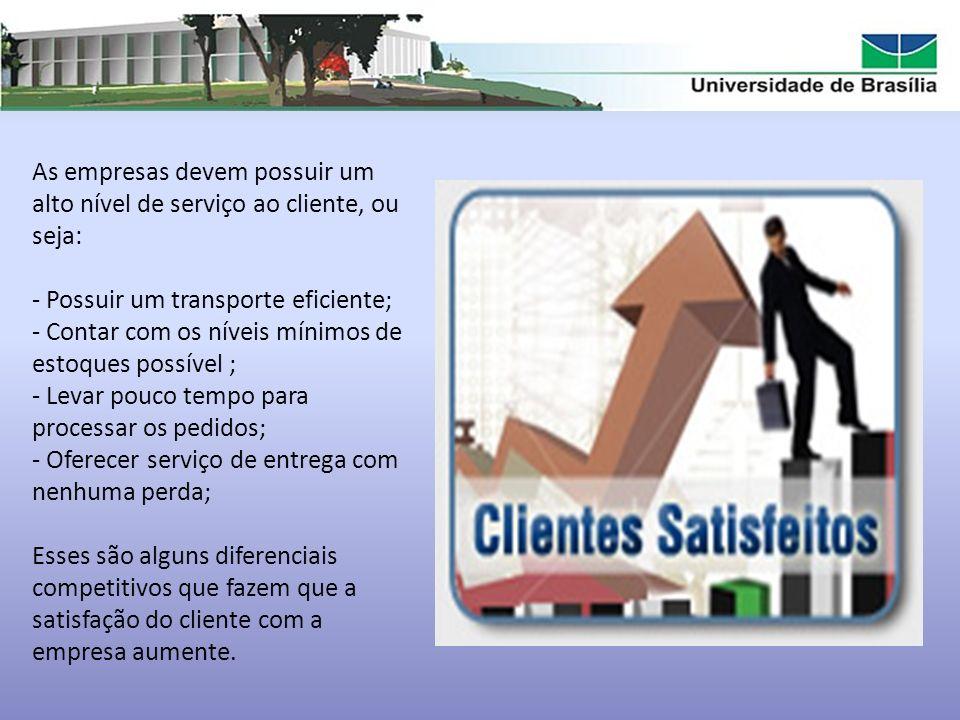 As empresas devem possuir um alto nível de serviço ao cliente, ou seja: