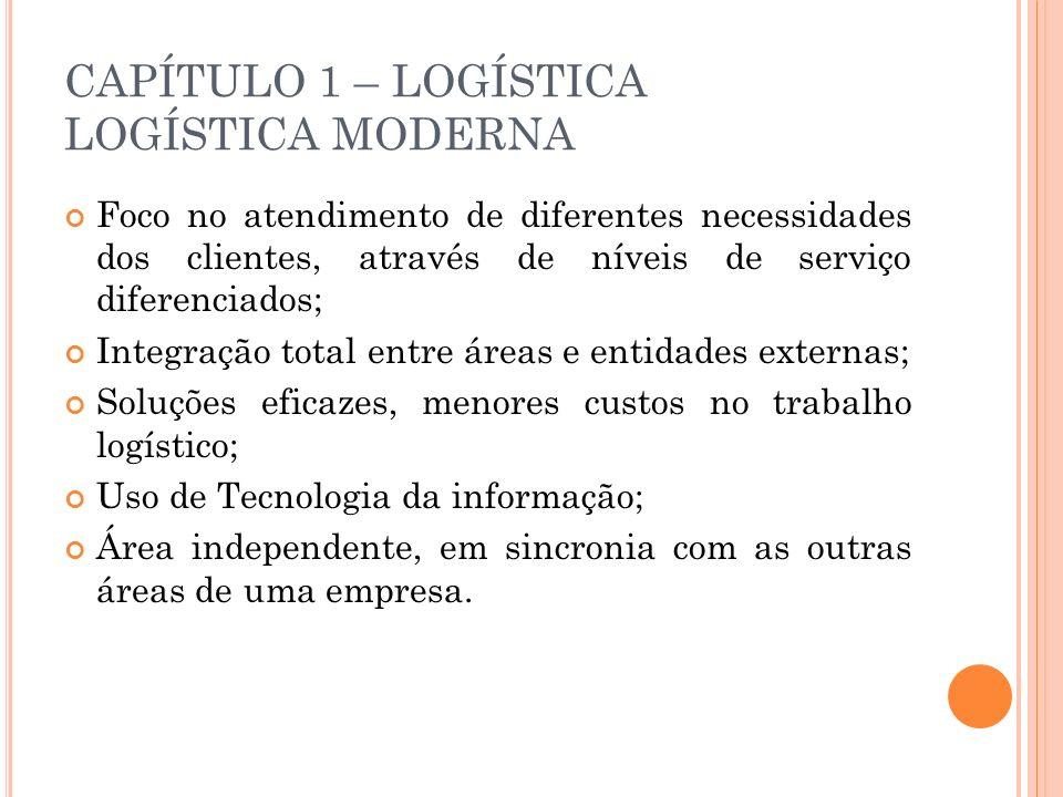 CAPÍTULO 1 – LOGÍSTICA LOGÍSTICA MODERNA