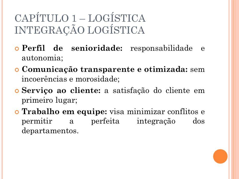 CAPÍTULO 1 – LOGÍSTICA INTEGRAÇÃO LOGÍSTICA