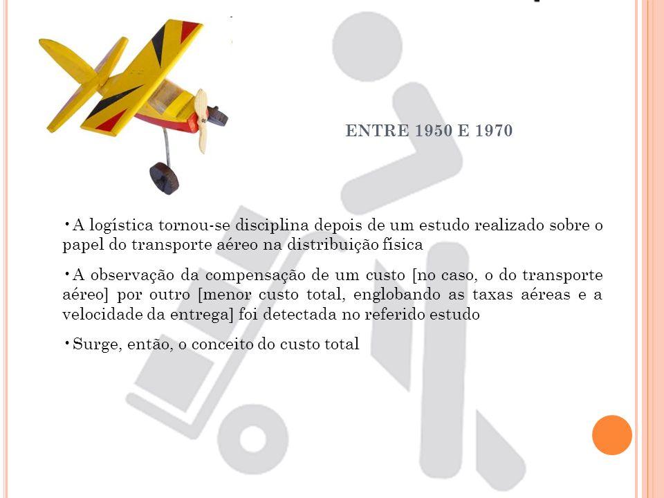 ENTRE 1950 E 1970A logística tornou-se disciplina depois de um estudo realizado sobre o papel do transporte aéreo na distribuição física.