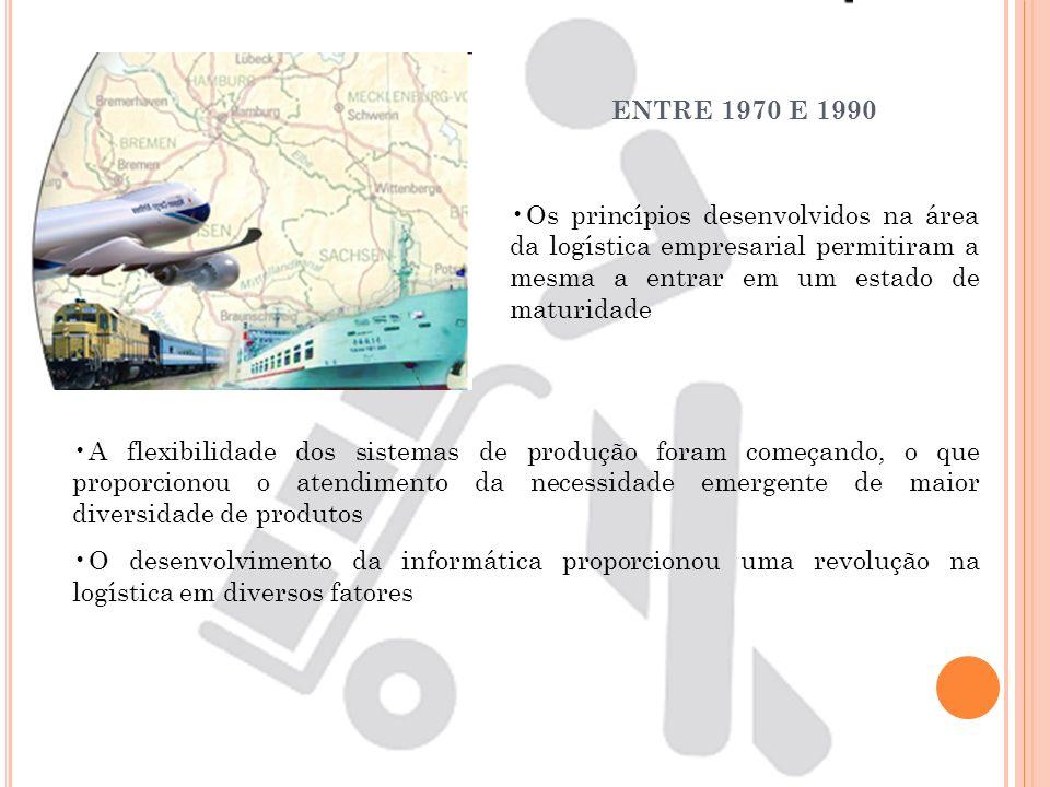ENTRE 1970 E 1990 Os princípios desenvolvidos na área da logística empresarial permitiram a mesma a entrar em um estado de maturidade.