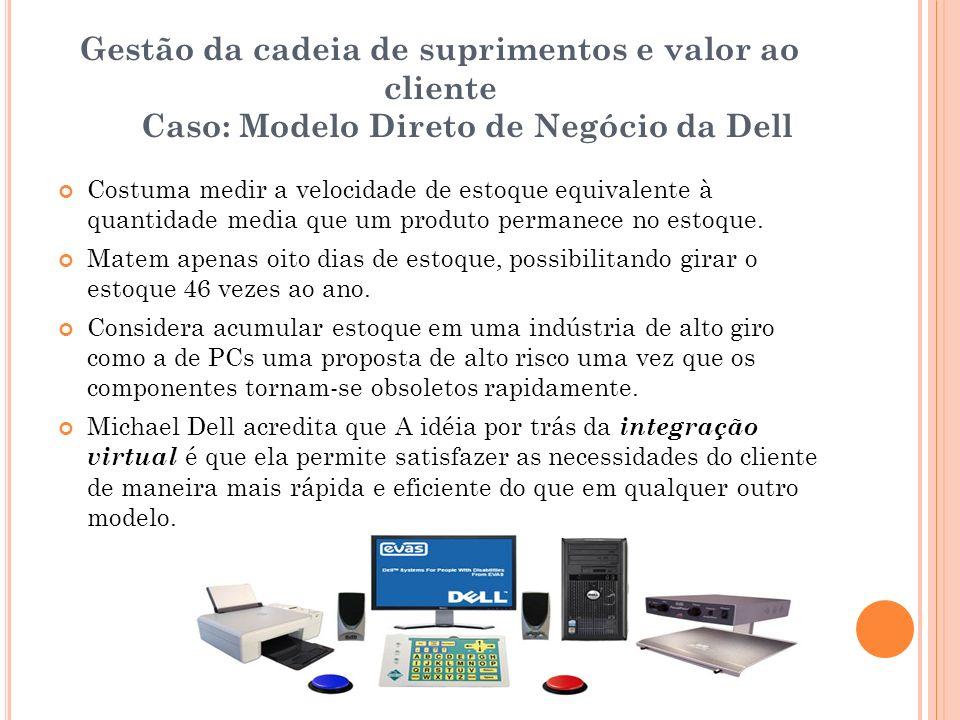 Gestão da cadeia de suprimentos e valor ao cliente Caso: Modelo Direto de Negócio da Dell